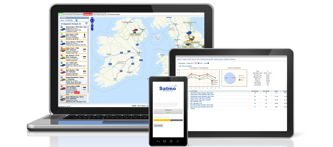 Benefits of a vehicle tracking solution from Satmo