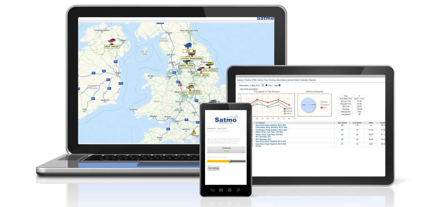 Use of telematics across the country