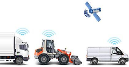 fleet tracking for businesses